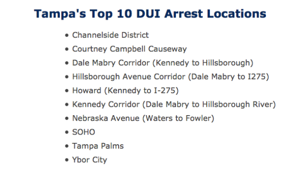 top spots for a dui arrest by the tampa police department  u00ab tampa dui attorney blog