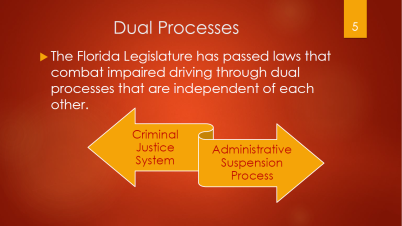 5-dual-processes-criminal-justice-system-and-administrative-suspension-process